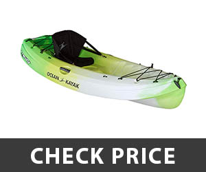 Best Kayaks for Women 2019: Let Your Passion Drive You with